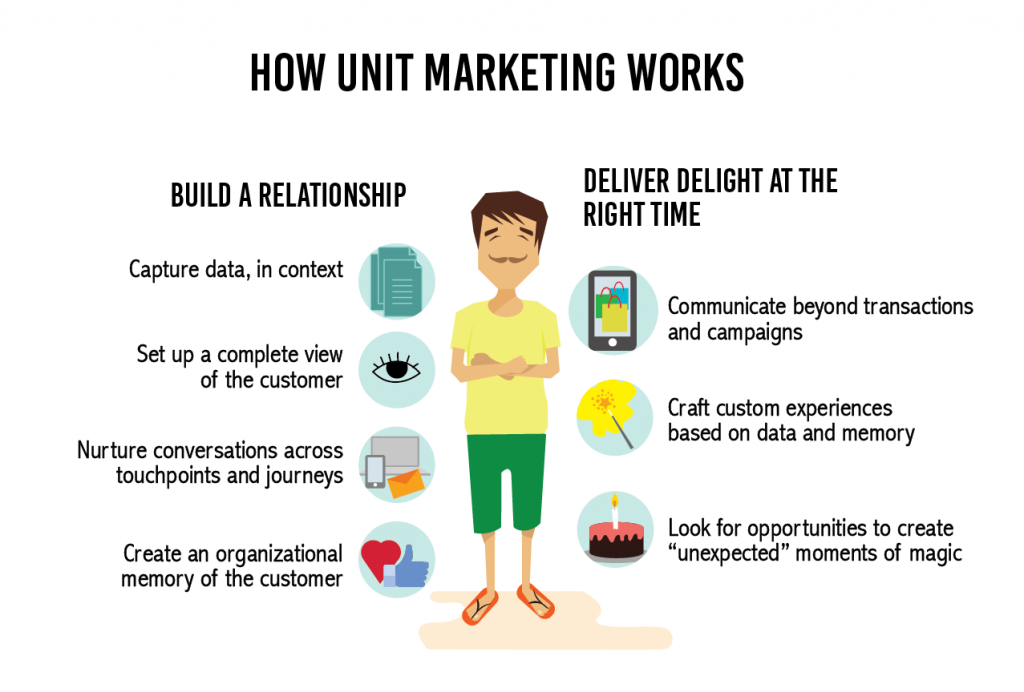 Unit_Marketting-03